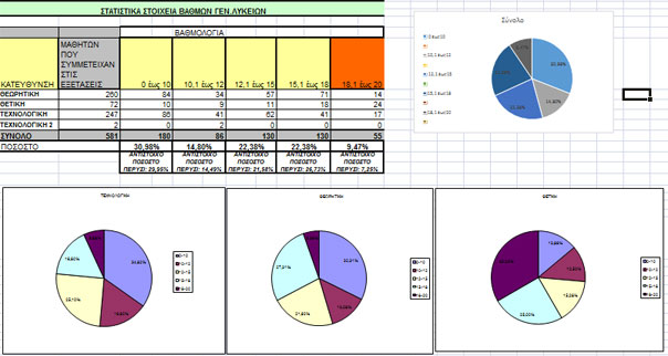 statistika-paneladikon